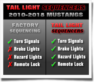 Mustang Squential Tail Lights vs Factory Tail Lights
