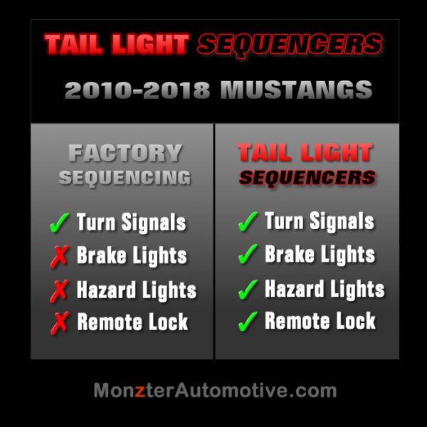Benefits of 2005-2009 Mustang Sequential Tail Light Harness Kit vs. Factory Harnesses